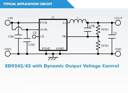 XC9242 Circuit with Dynamic Output Voltage